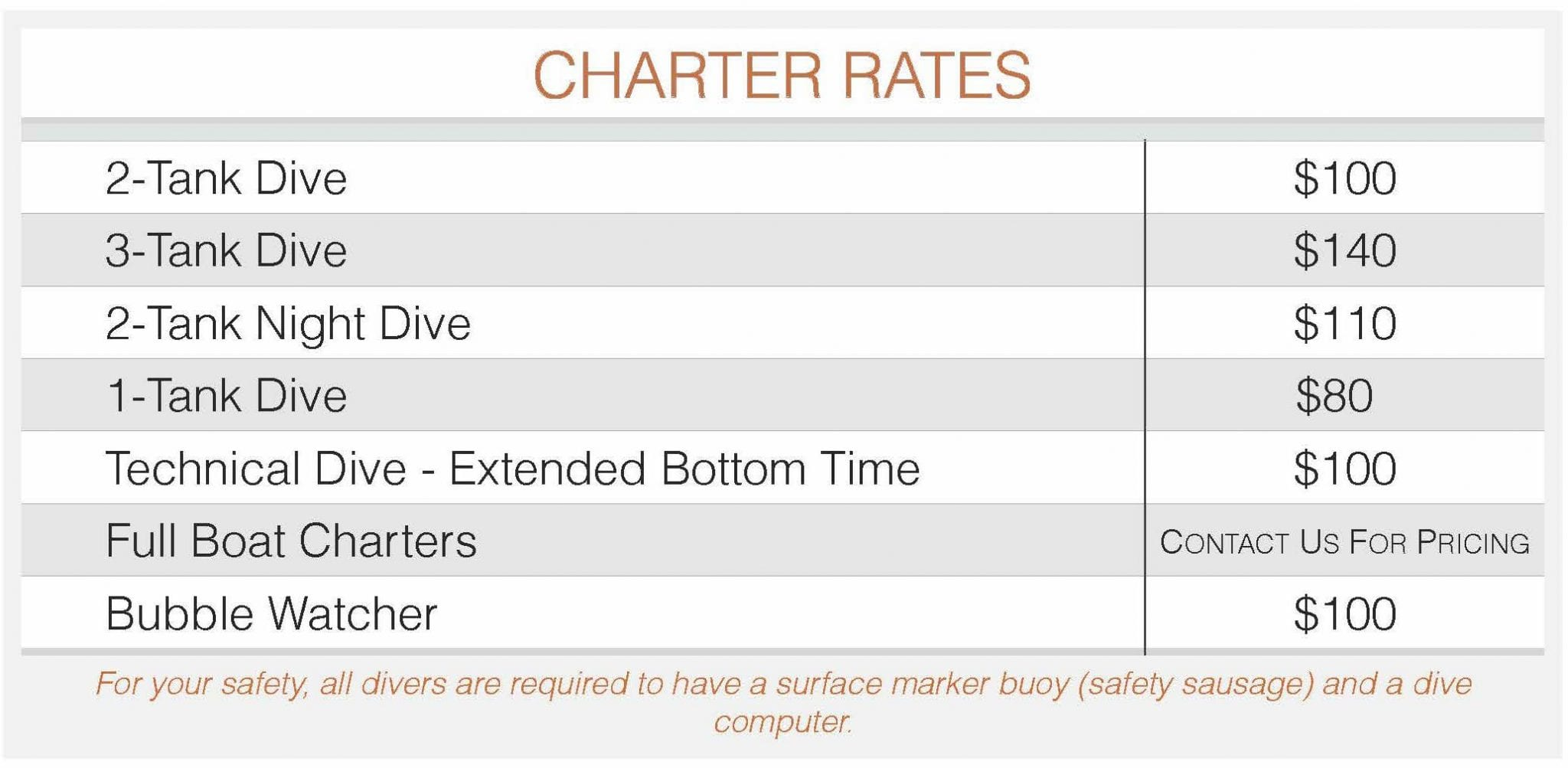 JDC Charter Rates Pricing Table