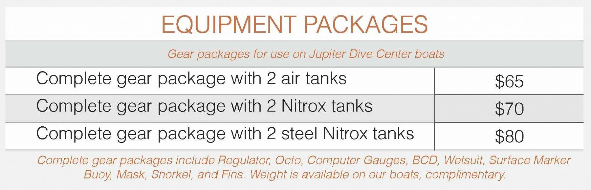 JDC Equipment Packages Pricing Table