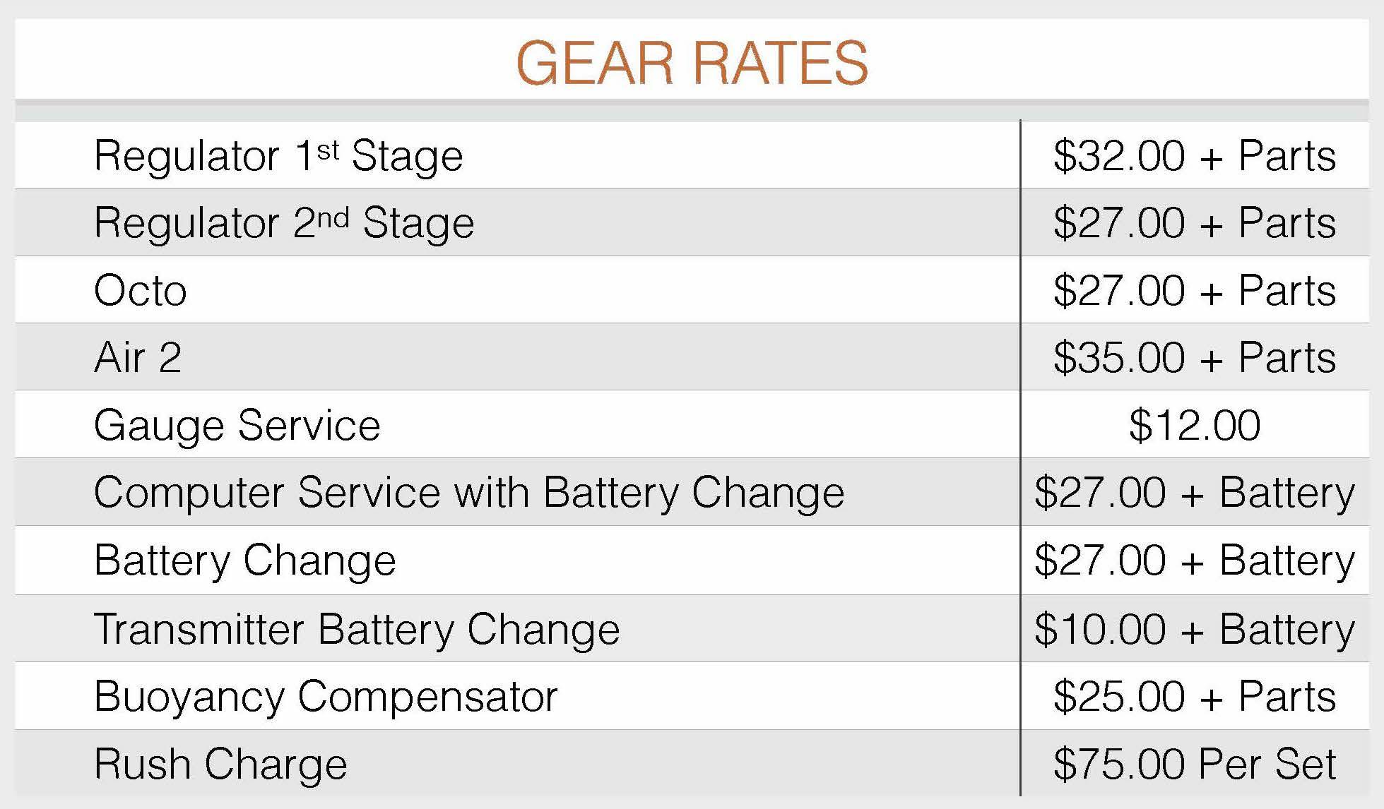 JDC Gear Rates final
